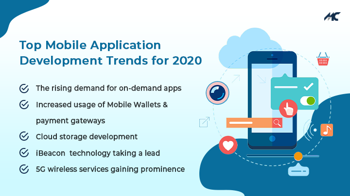 top-mobile-application-development-trends-for-2020