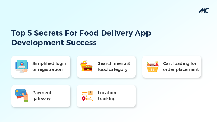 secrets for food delivery app development