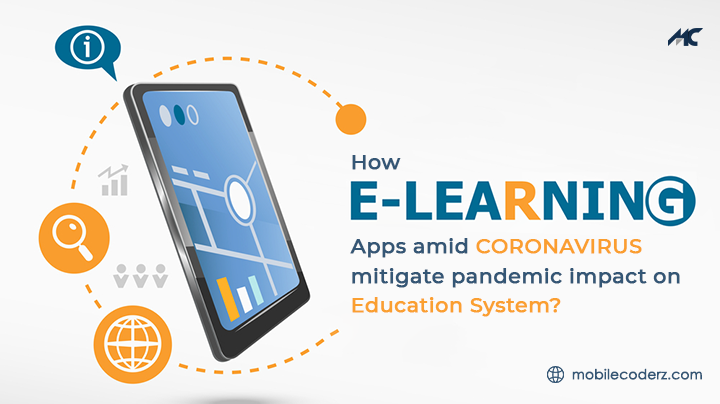 How eLearning Apps Amid CORONA VIRUS Mitigate Pandemic Impact on Education System?