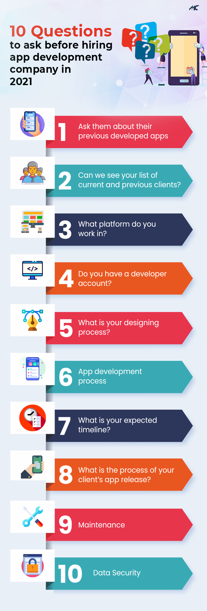 10 Questions to ask before hiring mobile app development company