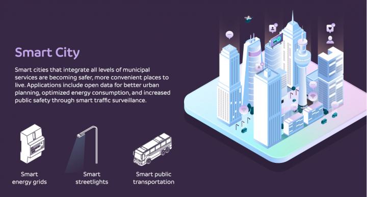 Smart City AI and IOT