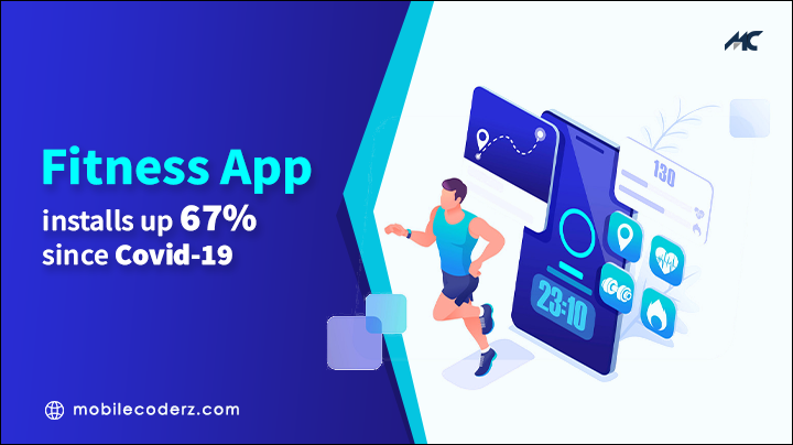 Fitness Application Installs Up 67% Since Covid-19