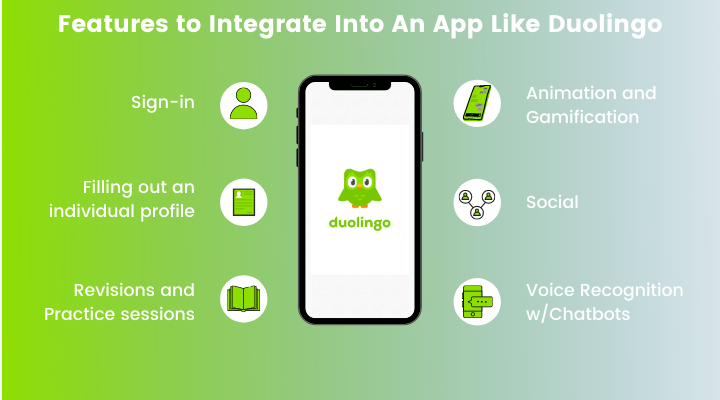 Features to Integrate Into An App Like Duolingo