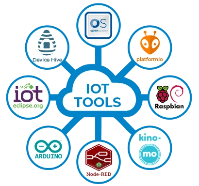 IOT Development Tools